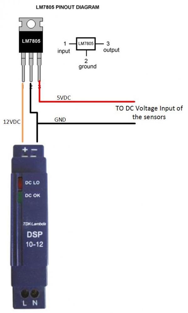 PIR Motion Detector - OpenMotics