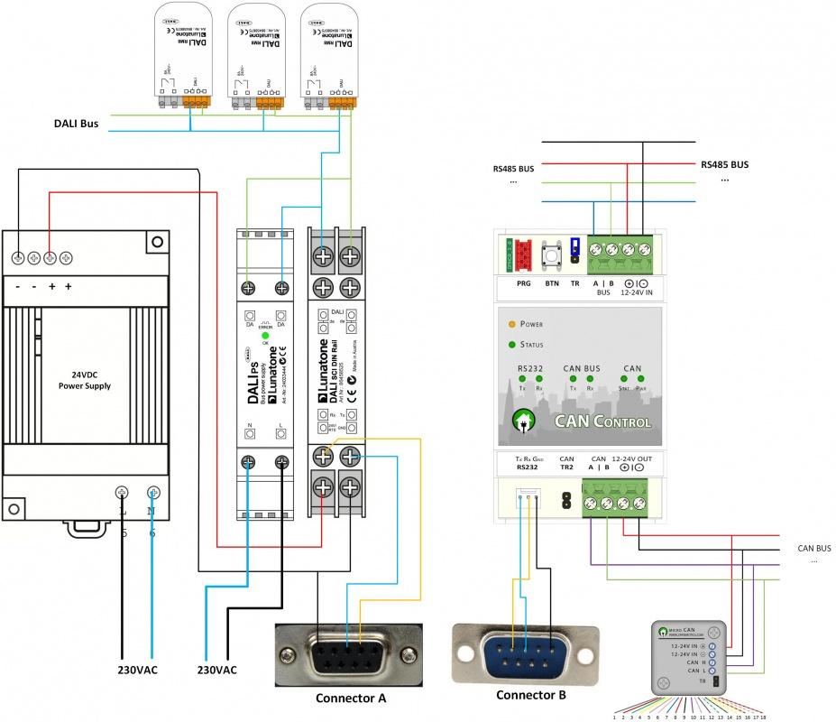 927px DALI dali installation guide openmotics