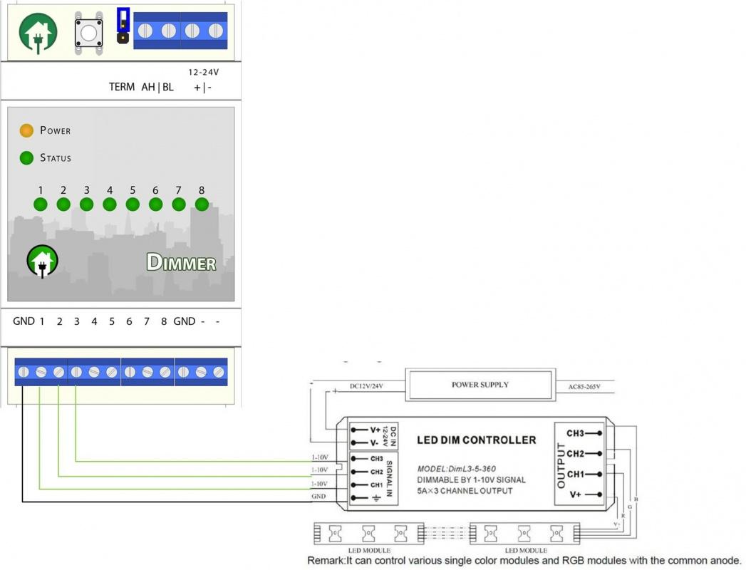 Hardware Installation Guide Openmotics Rj45 Wiring Diagram Wikipedia Ledstrips